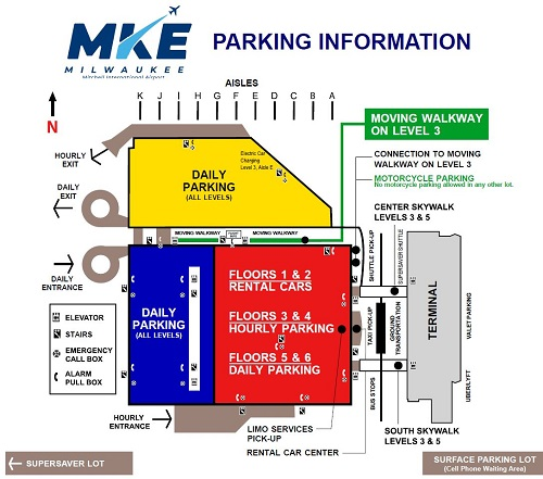 Milwaukee County's General Mitchell International Airport Parking Information